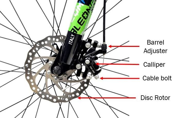 All You Need To Know About Disc Brakes Aleoca